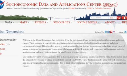 China Dimensions