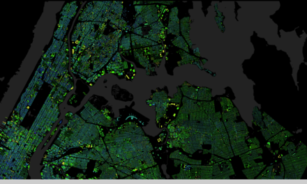 NYC's PLUTO data, Visualized
