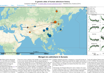 A genetic atlas of human admixture history